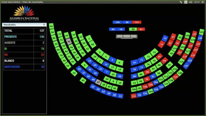 asamblea-votación